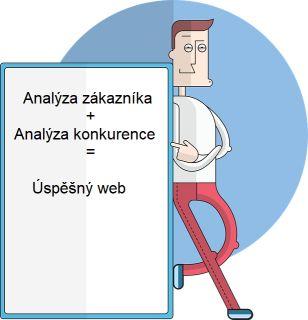 Tvorba webových stránek analýza